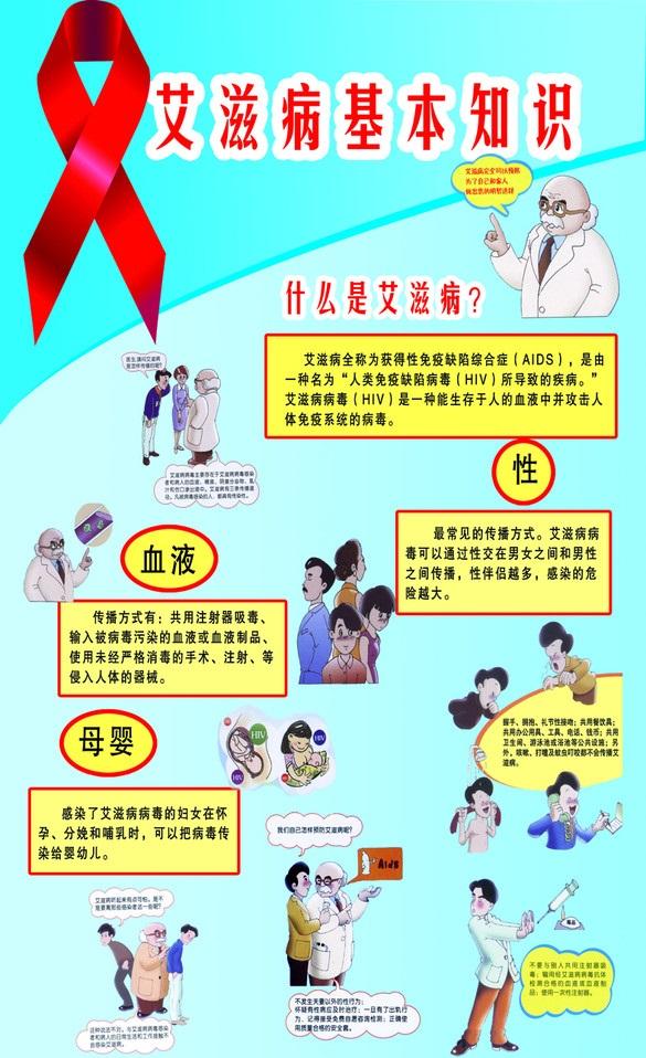 抗艾滋病概念股图片.jpg