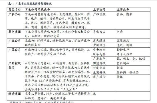 广州国企改革概念股图.jpg