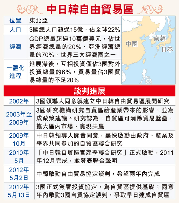 中日韩自贸区谈判进展图.jpg