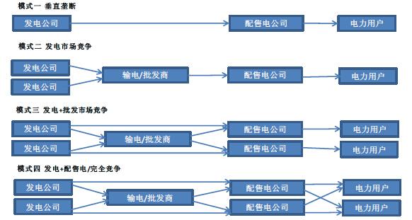 电力改革概念股图.jpg