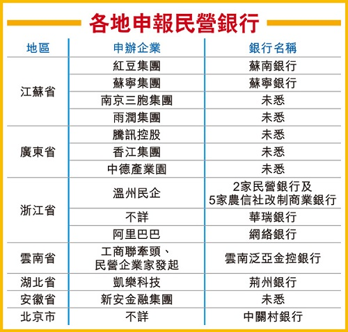 参股民营银行概念股图.jpg