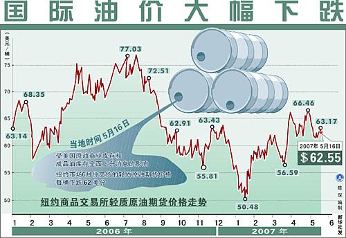 油价下跌受益板块图.jpg