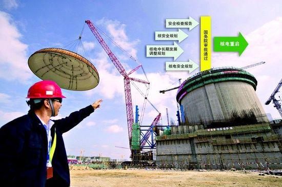 核电重启图.jpg