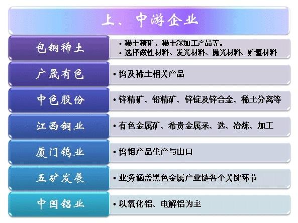 稀土概念股票.jpg