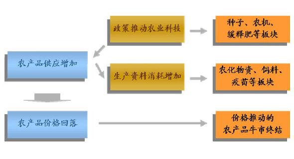 农业概念股.jpg