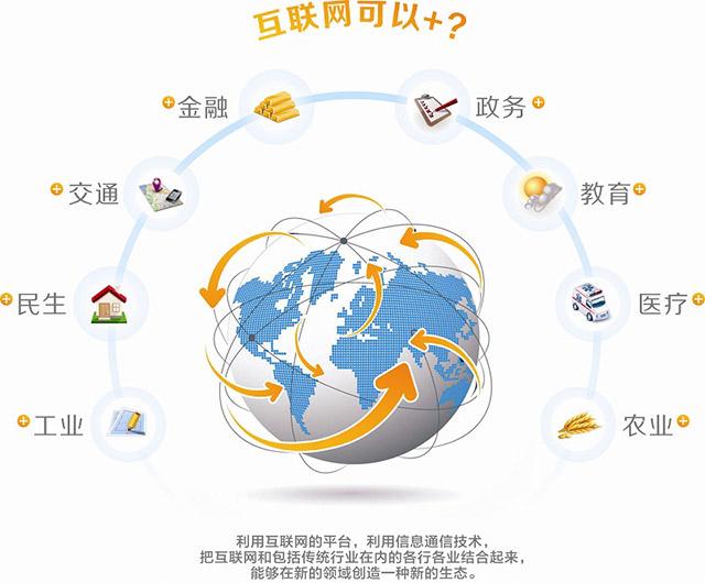 互联网+意思解释图.jpg