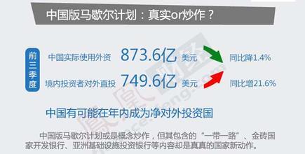 中国版马歇尔计划.jpg