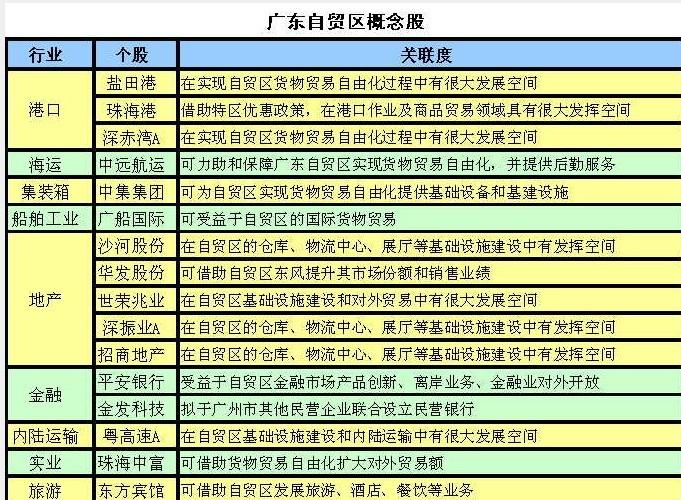 广东自贸区龙头股.jpg