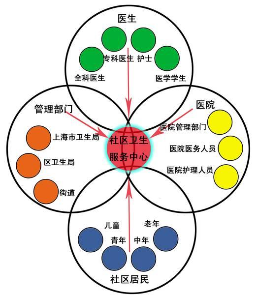 医疗改革概念股.jpg