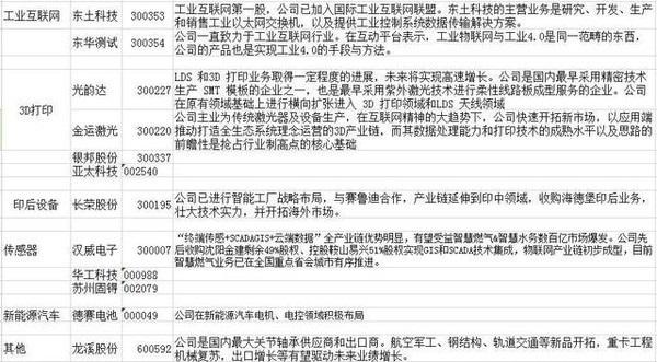 工业4.0龙头股.jpg
