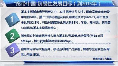 宽带中国战略.jpg