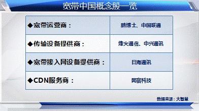 宽带中国龙头股.jpg