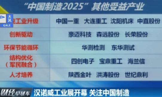 中国制造2025概念股.jpg