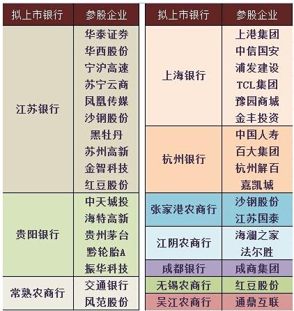 参股金融概念股龙头.jpg