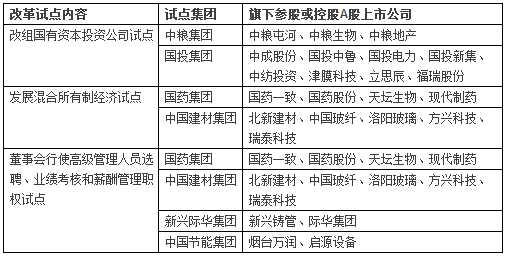 2015国企改革概念股龙头股.jpg