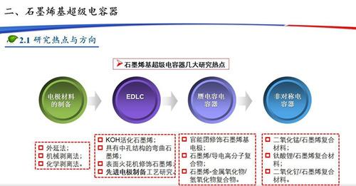 石墨烯超级电容电池.jpg