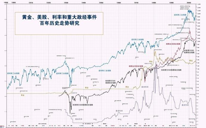 黄金股票走势图.jpg