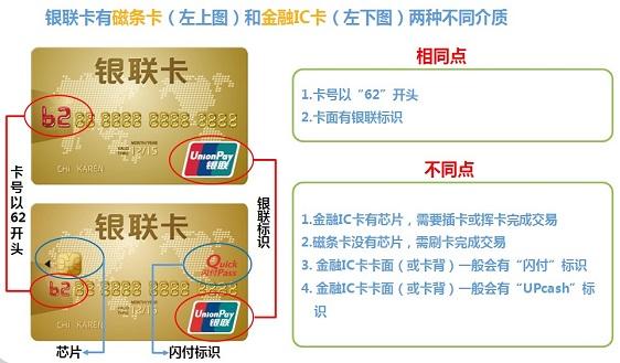 金融ic卡的特点和区别.jpg