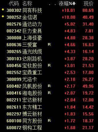 国防军工股票代码.jpg