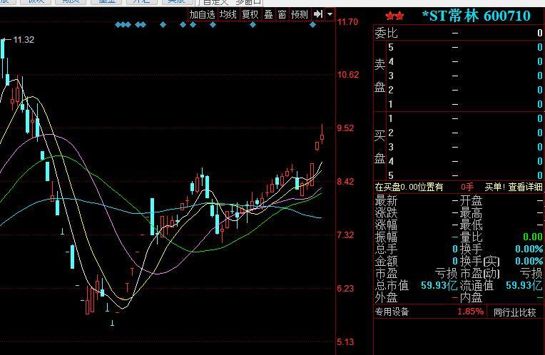 常林股份股票走势.jpg