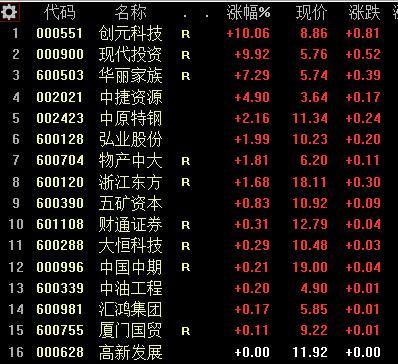 期货概念股排名.jpg