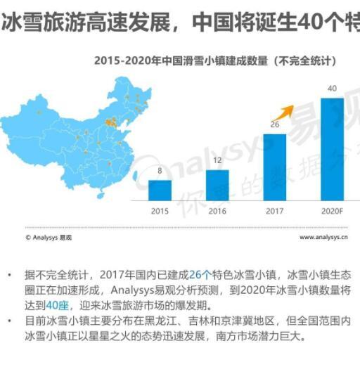 中国冰雪产业板块.jpg