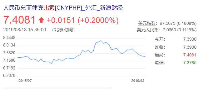 比索汇率兑人民币走势图.jpg