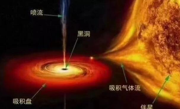 黑洞是这样的.jpg