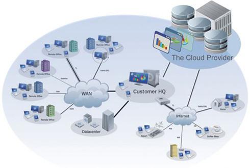 物联网工程.jpg