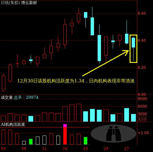 博云新材股票分析图1.png