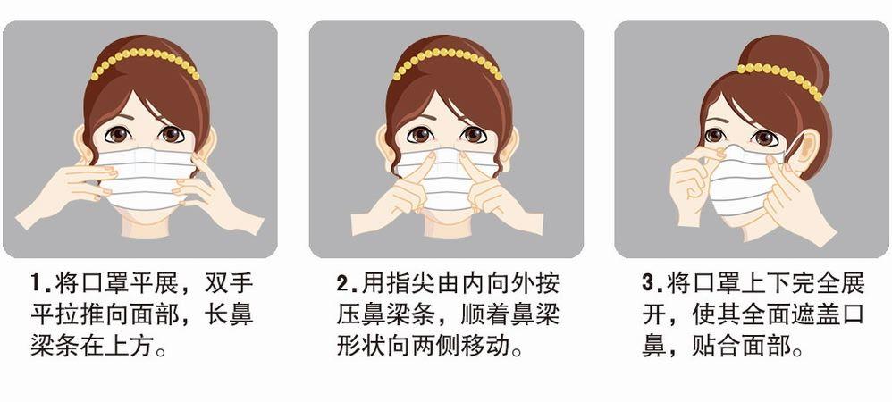 口罩的正确戴法.jpg