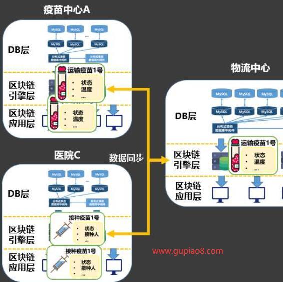 区块链技术应用图.jpg