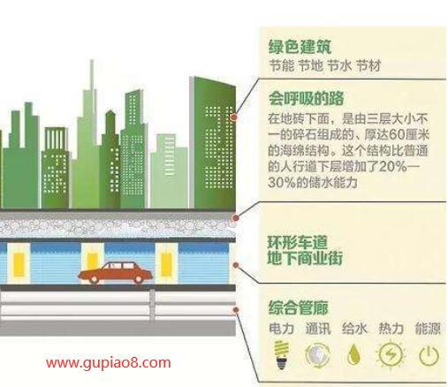 绿色建筑设计.jpg