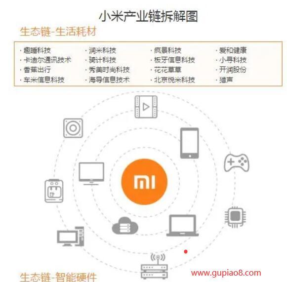 小米产业链一览表.jpg
