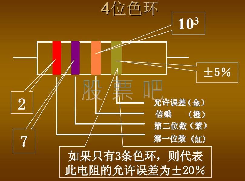 电阻色环识别图.jpg