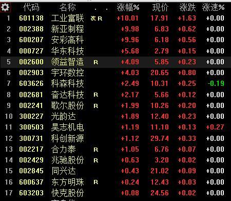 富士康概念股涨停.jpg