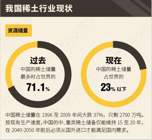 中国稀土储量.jpg