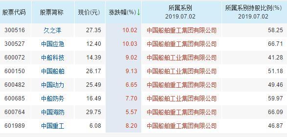中国神船概念股一览.jpg