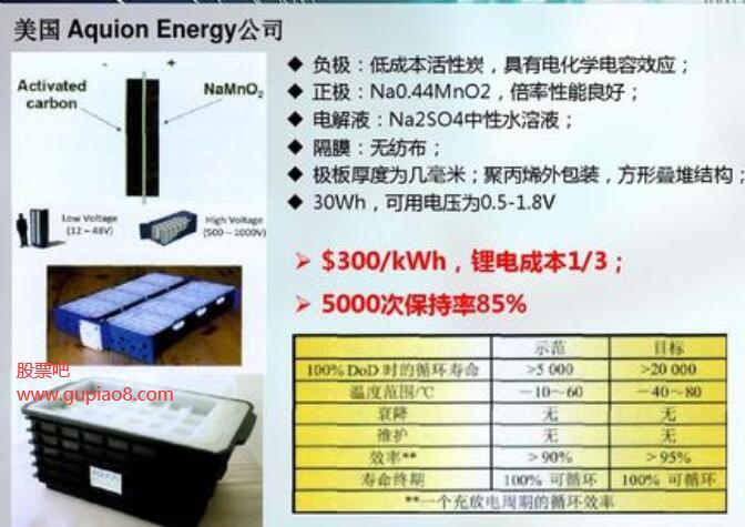 钠离子电池工作原理.jpg