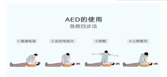 AED的使用方法.jpg
