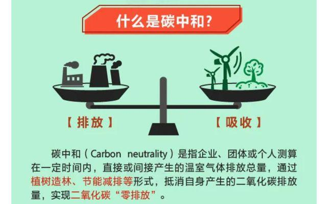 碳中和碳达峰基金.jpg