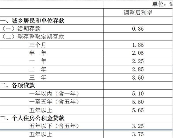 最新人民币存款利率表.jpg
