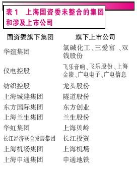 重组股2015.jpg