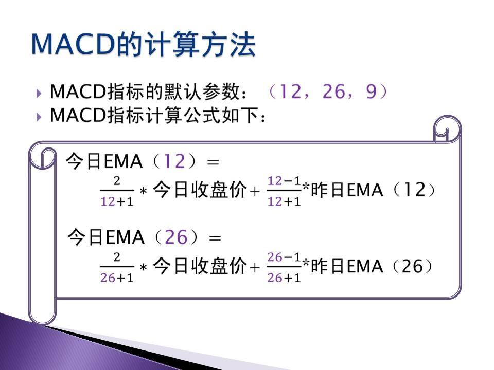 macd指标详解图解3.jpg