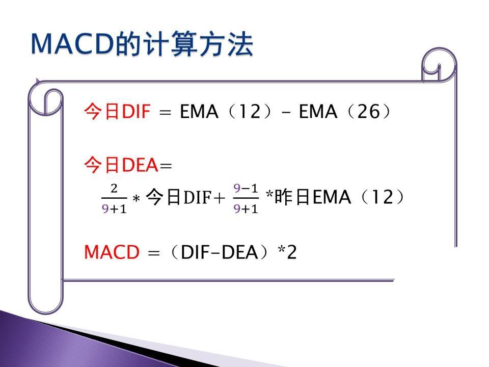 macd指标详解图解4.jpg