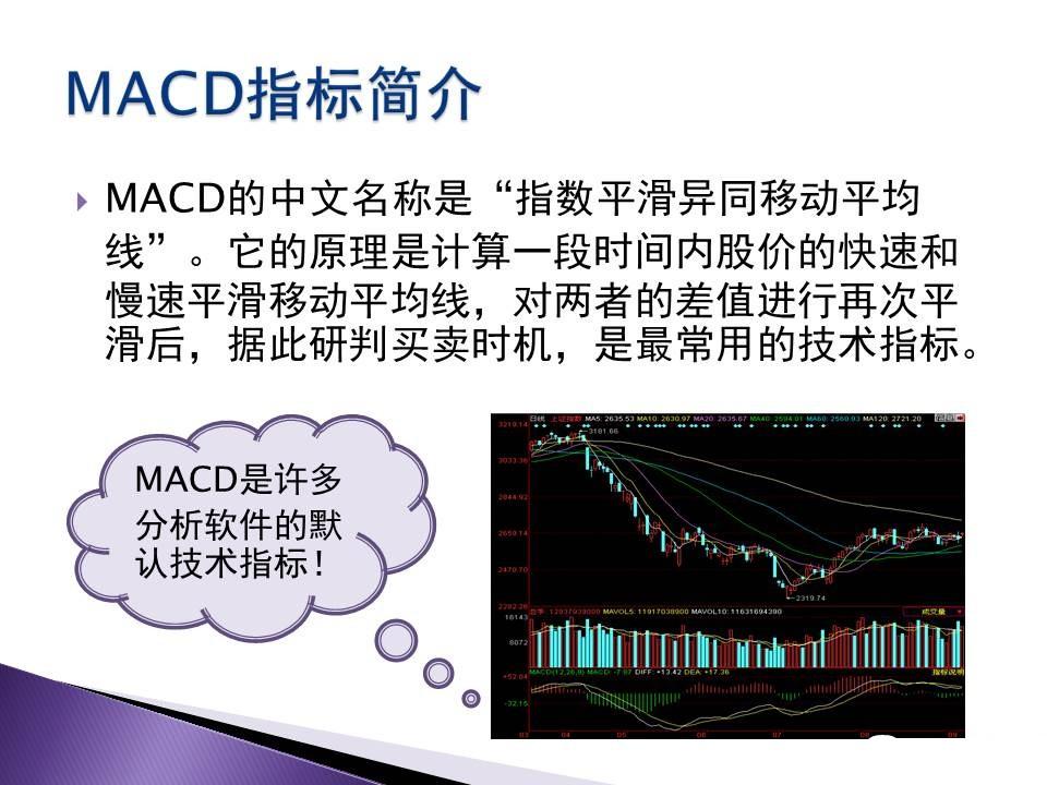 macd指标详解图解1.jpg