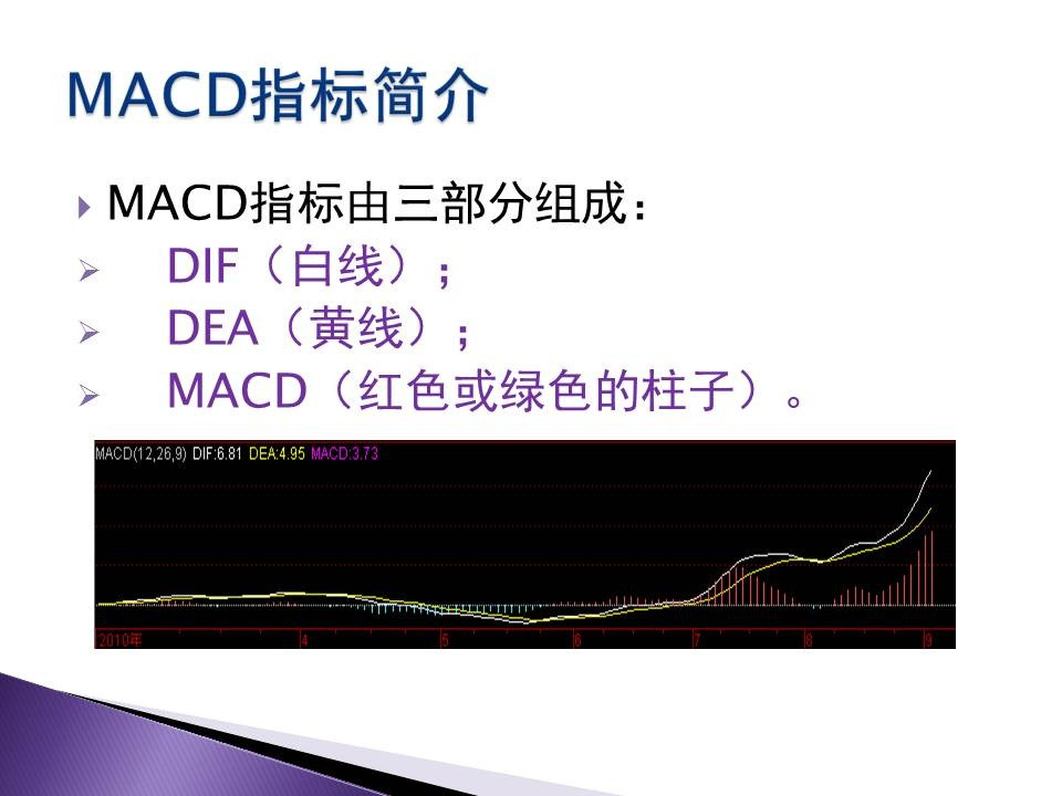 macd指标详解图解2.jpg
