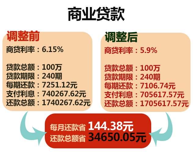 降息对房价的影响.jpg
