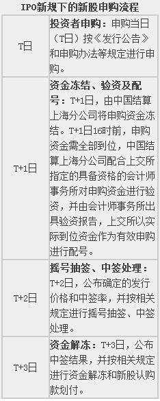 新股申购.jpg
