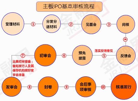 新股发行体制改革.jpg